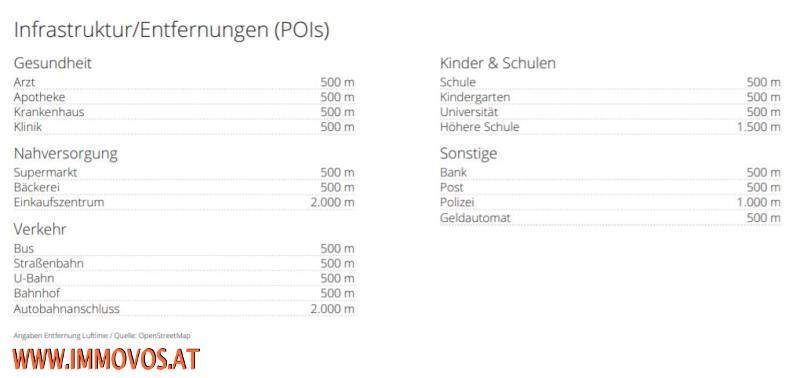 SUPER PÄRCHENWOHNUNG IDEAL AUCH FÜR STUDIERENDE ODER SINGLES! /  / 1090Wien 9.,Alsergrund / Bild 5