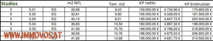 Studios EG.Tabelle.jpg