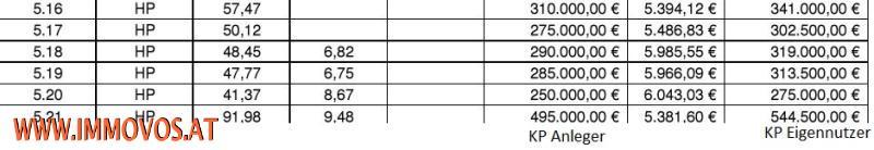 HP Tabelle 5.21.jpg
